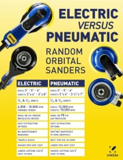 electric vs air sanders infographc