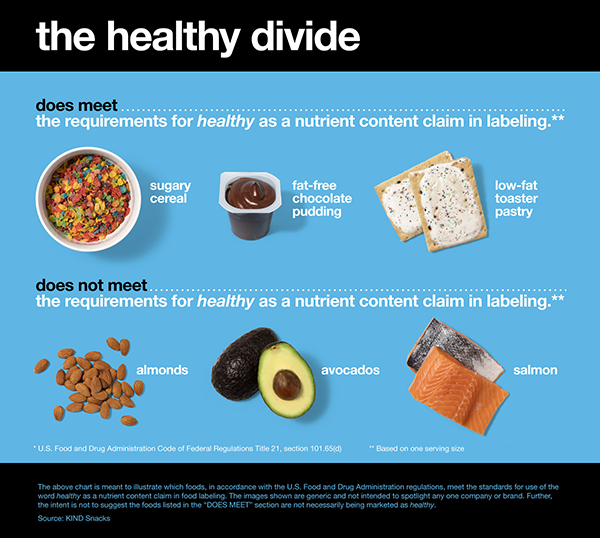 """What is """"healthy""""?"""