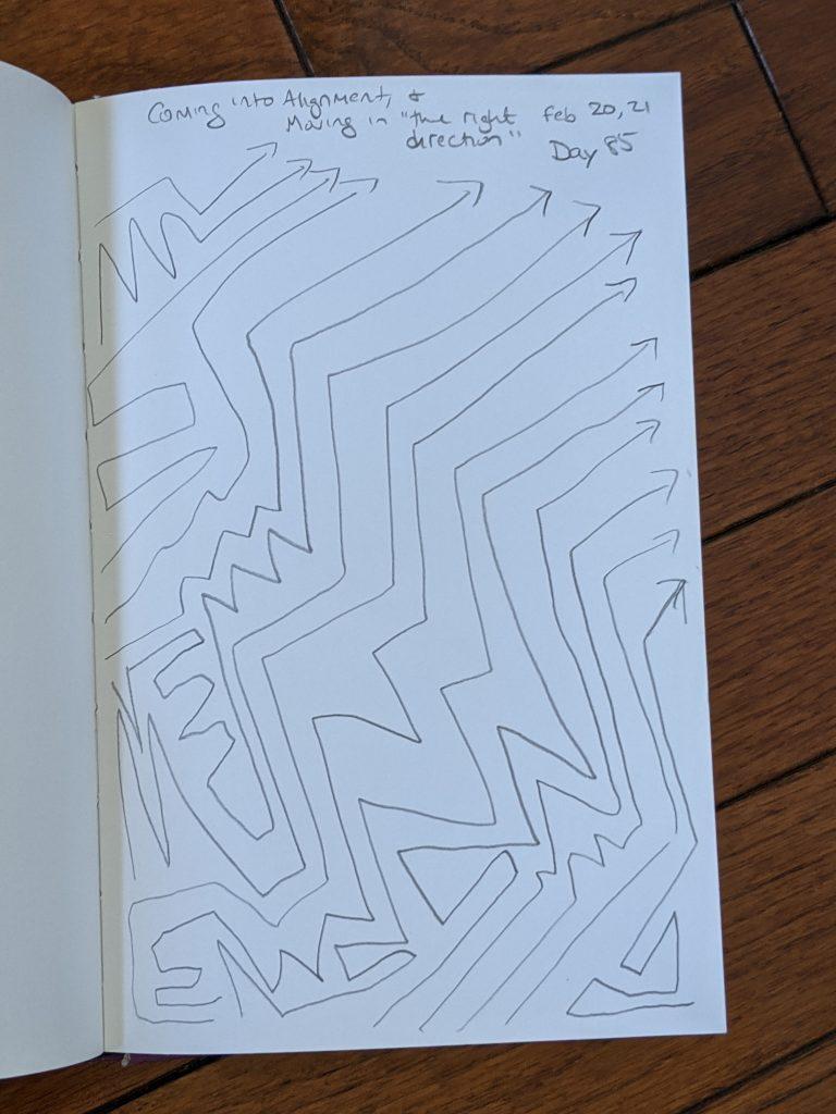 personal sketch/illustration inspired by coronavirus pandemic